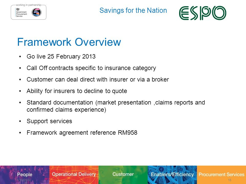 Savings for the Nation Framework Overview Go live 25 February 2013 Call Off contracts specific to insurance category Customer can deal direct with insurer or via a broker Ability for insurers to decline to quote Standard documentation (market presentation,claims reports and confirmed claims experience) Support services Framework agreement reference RM958 11/10/201416