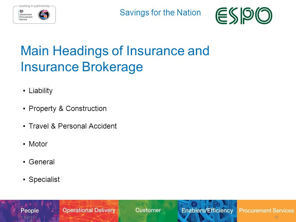 Savings for the Nation Main Headings of Insurance and Insurance Brokerage Liability Property & Construction Travel & Personal Accident Motor General S