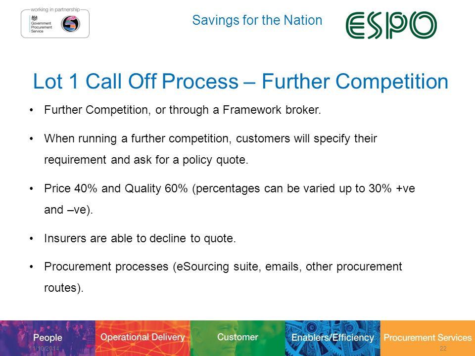 Savings for the Nation Lot 1 Call Off Process – Further Competition Further Competition, or through a Framework broker.