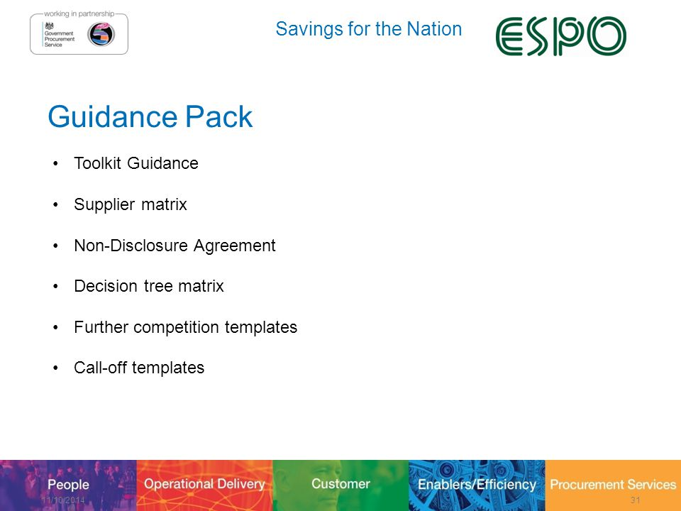 Savings for the Nation Guidance Pack Toolkit Guidance Supplier matrix Non-Disclosure Agreement Decision tree matrix Further competition templates Call-off templates 11/10/201431