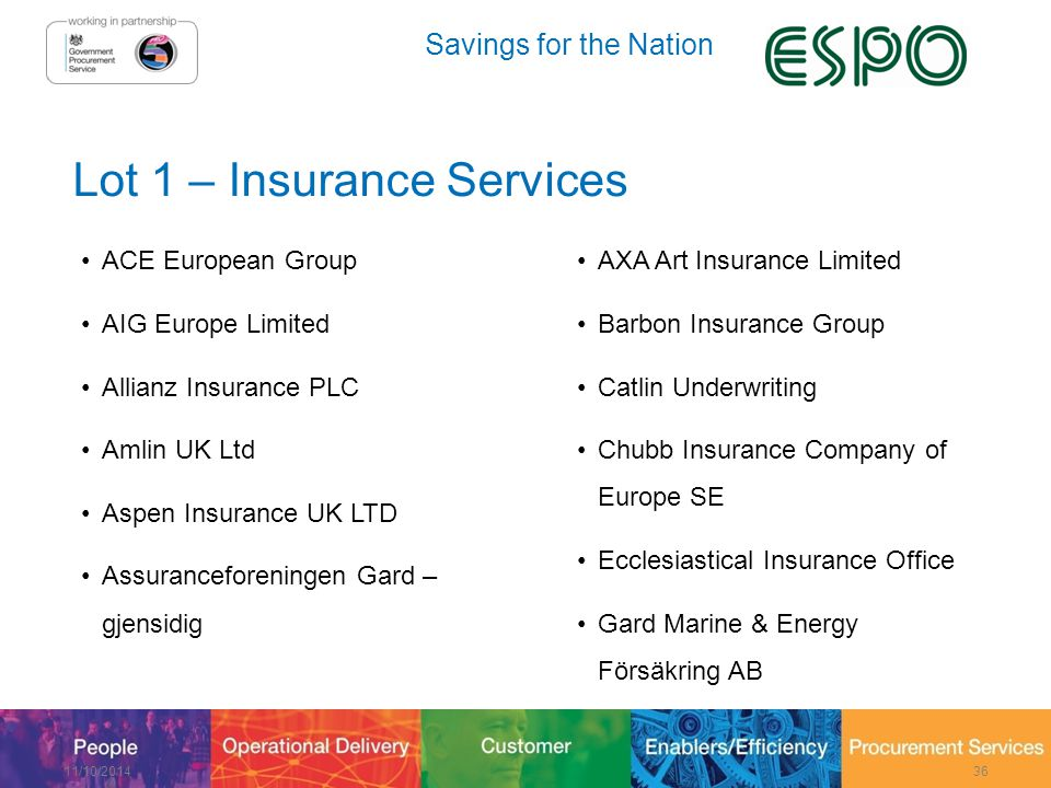 Savings for the Nation Lot 1 – Insurance Services ACE European Group AIG Europe Limited Allianz Insurance PLC Amlin UK Ltd Aspen Insurance UK LTD Assu