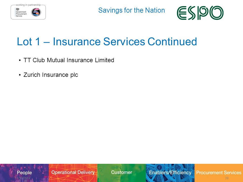 Savings for the Nation Lot 1 – Insurance Services Continued TT Club Mutual Insurance Limited Zurich Insurance plc 11/10/201439