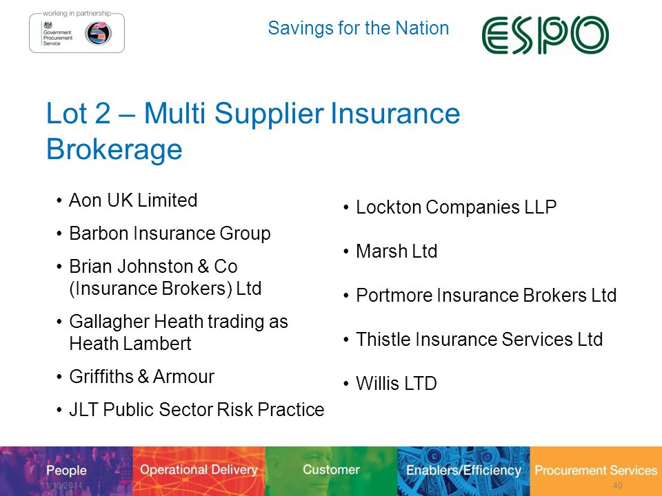 Savings for the Nation Lot 2 – Multi Supplier Insurance Brokerage Aon UK Limited Barbon Insurance Group Brian Johnston & Co (Insurance Brokers) Ltd Gallagher Heath trading as Heath Lambert Griffiths & Armour JLT Public Sector Risk Practice 11/10/201440 Lockton Companies LLP Marsh Ltd Portmore Insurance Brokers Ltd Thistle Insurance Services Ltd Willis LTD