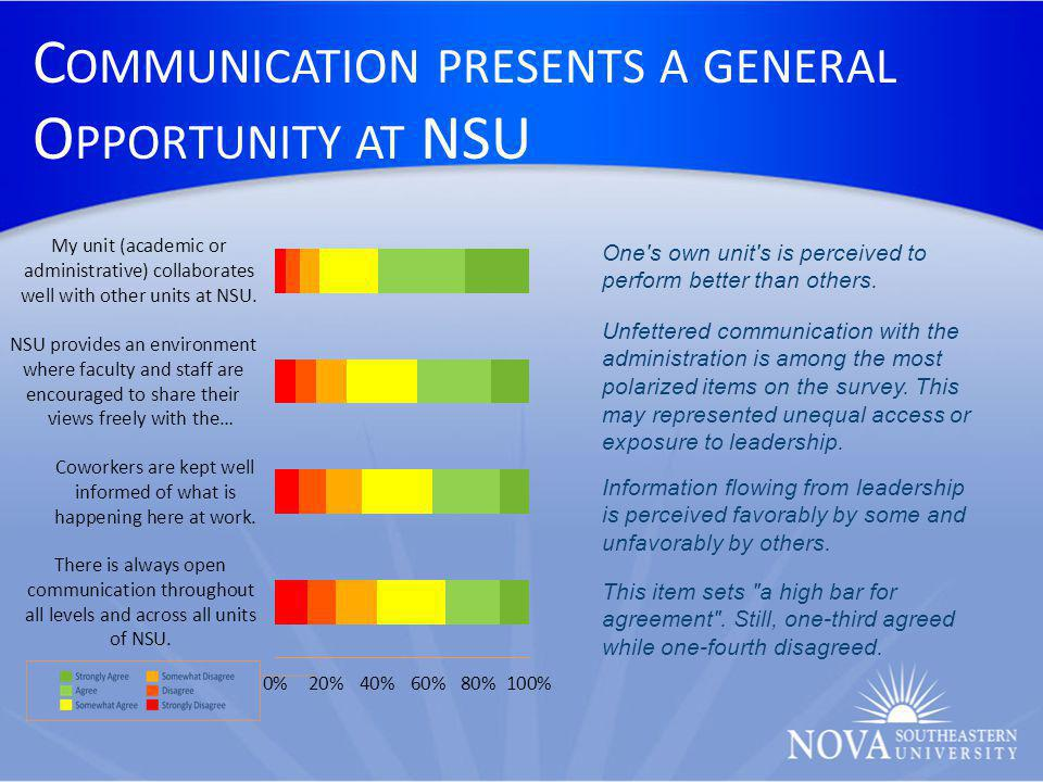 C OMMUNICATION PRESENTS A GENERAL O PPORTUNITY AT NSU One s own unit s is perceived to perform better than others.