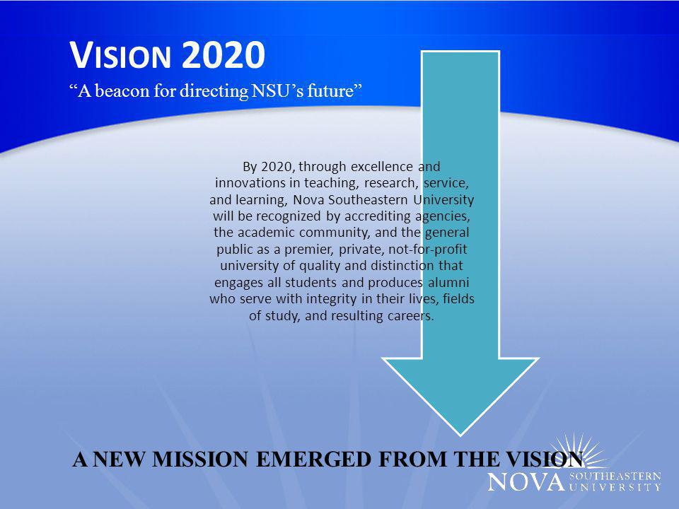 V ISION 2020 A beacon for directing NSU's future A NEW MISSION EMERGED FROM THE VISION By 2020, through excellence and innovations in teaching, research, service, and learning, Nova Southeastern University will be recognized by accrediting agencies, the academic community, and the general public as a premier, private, not-for-profit university of quality and distinction that engages all students and produces alumni who serve with integrity in their lives, fields of study, and resulting careers.