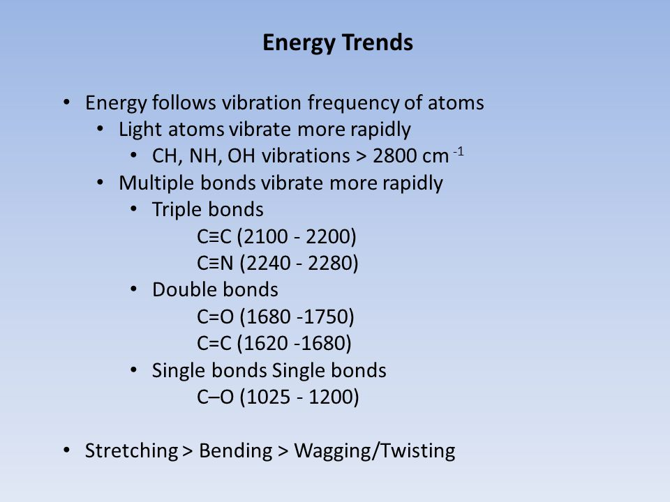 Energy Trends Energy follows vibration frequency of atoms Light atoms vibrate more rapidly CH, NH, OH vibrations > 2800 cm -1 Multiple bonds vibrate m