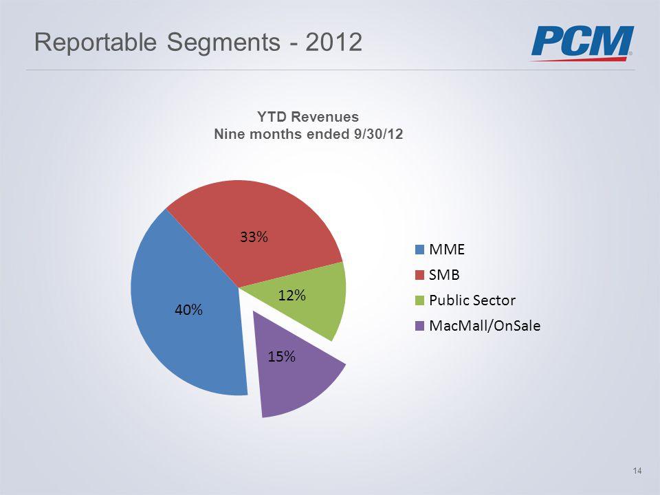 Reportable Segments - 2012 14