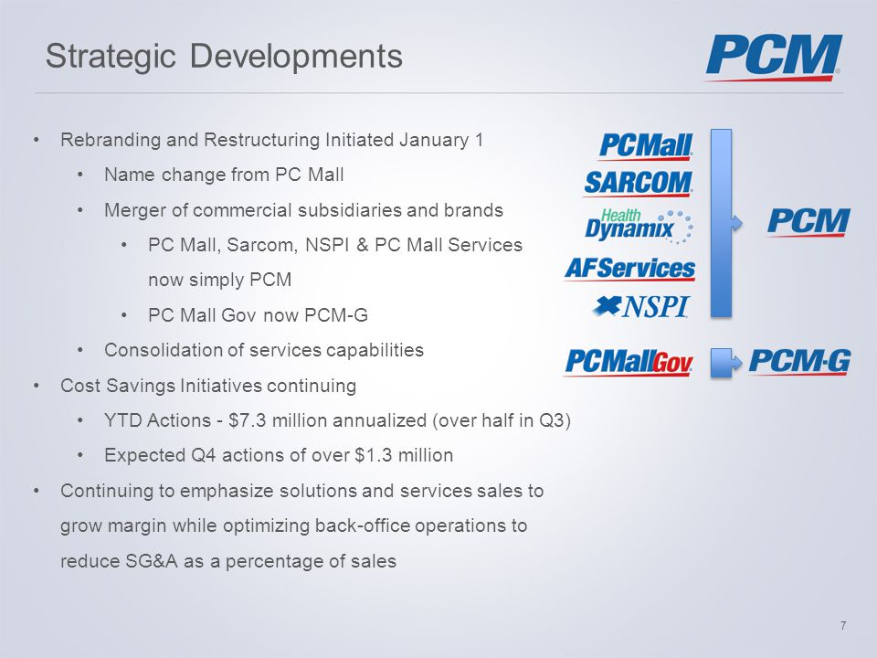 Strategic Developments Rebranding and Restructuring Initiated January 1 Name change from PC Mall Merger of commercial subsidiaries and brands PC Mall, Sarcom, NSPI & PC Mall Services now simply PCM PC Mall Gov now PCM-G Consolidation of services capabilities Cost Savings Initiatives continuing YTD Actions - $7.3 million annualized (over half in Q3) Expected Q4 actions of over $1.3 million Continuing to emphasize solutions and services sales to grow margin while optimizing back-office operations to reduce SG&A as a percentage of sales 7