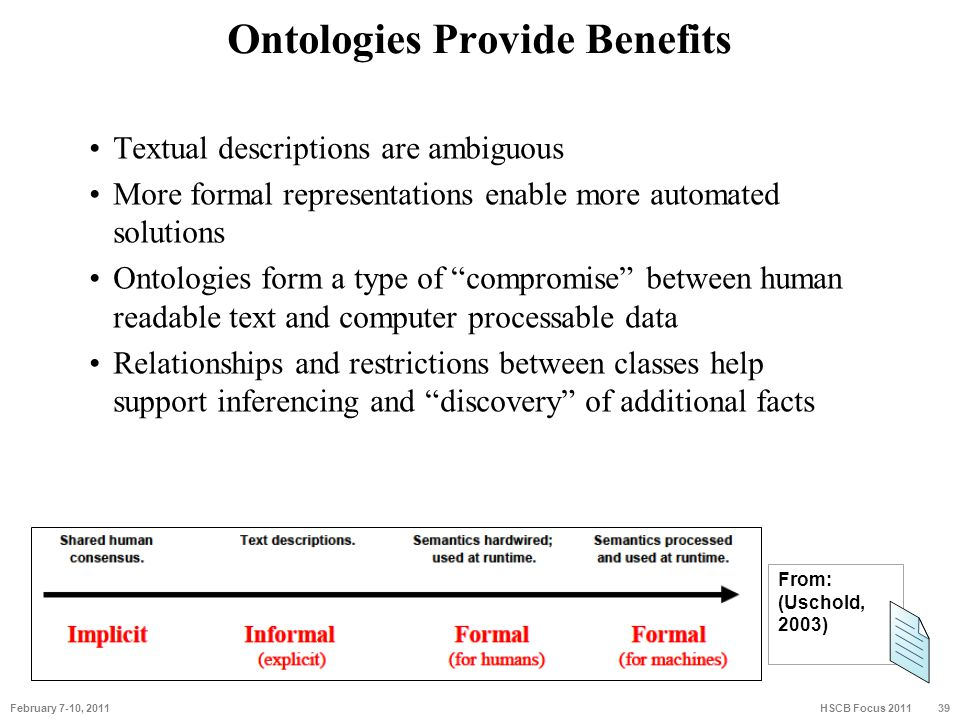 Ontologies Provide Benefits Textual descriptions are ambiguous More formal representations enable more automated solutions Ontologies form a type of ""