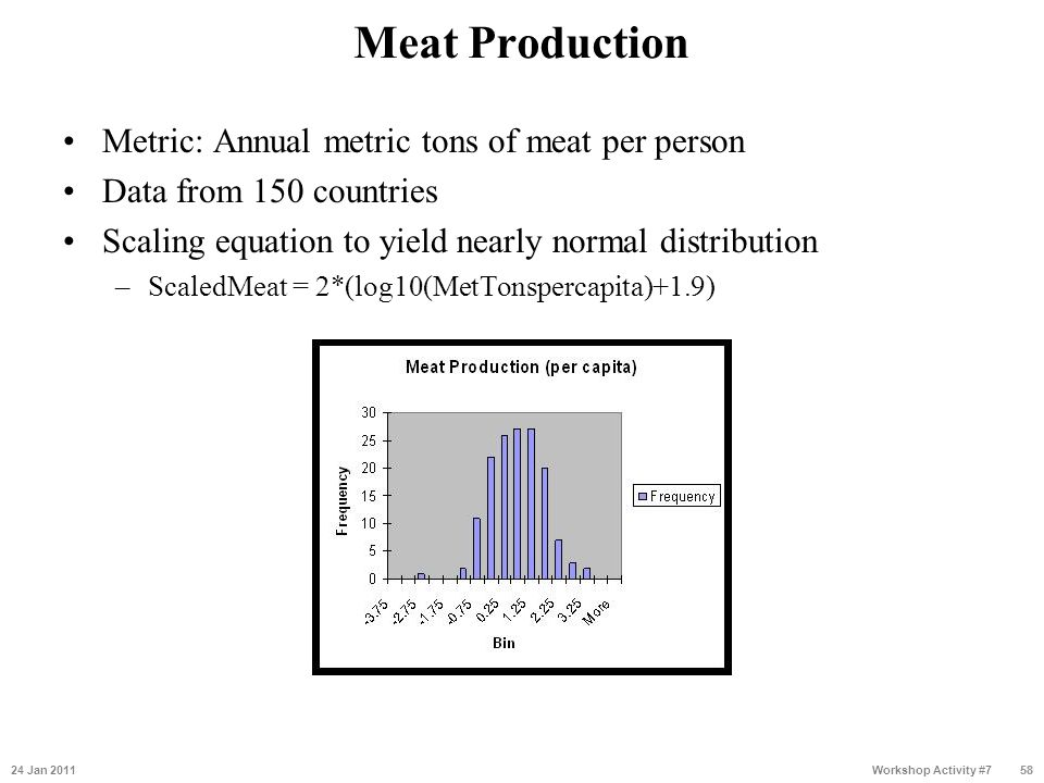 Meat Production Metric: Annual metric tons of meat per person Data from 150 countries Scaling equation to yield nearly normal distribution –ScaledMeat