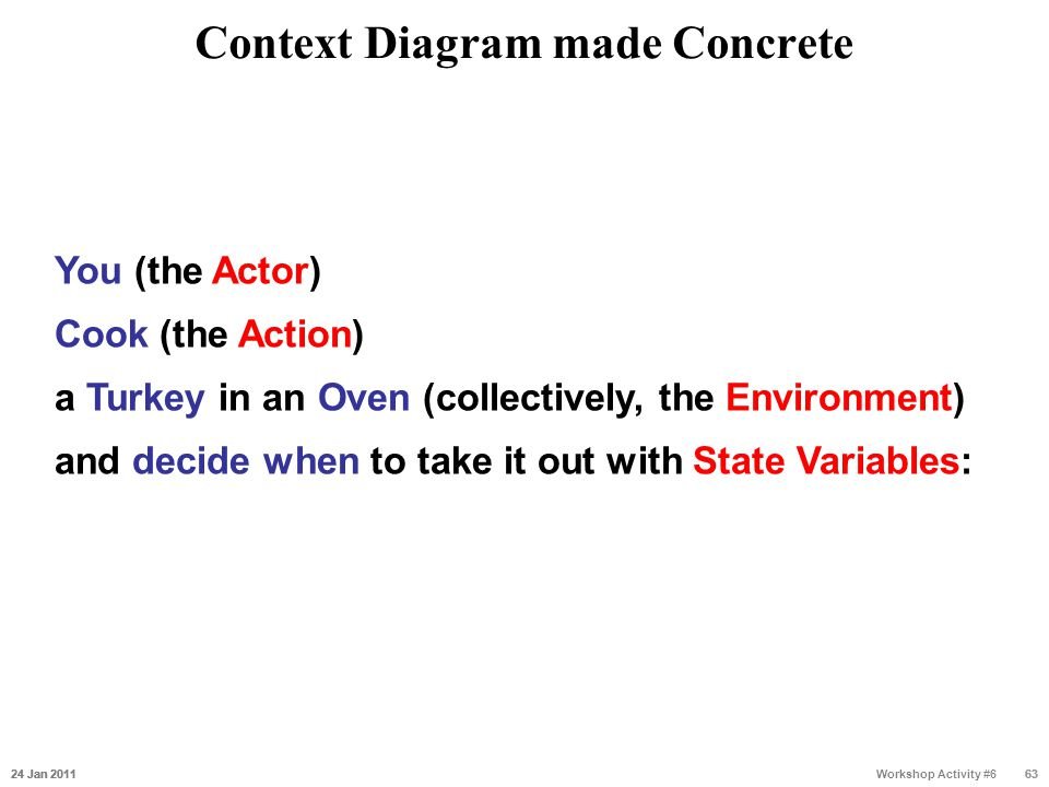 24 Jan 201163 Workshop Activity #6 Context Diagram made Concrete 24 Jan 20116324 Jan 201163 You (the Actor) Cook (the Action) a Turkey in an Oven (col