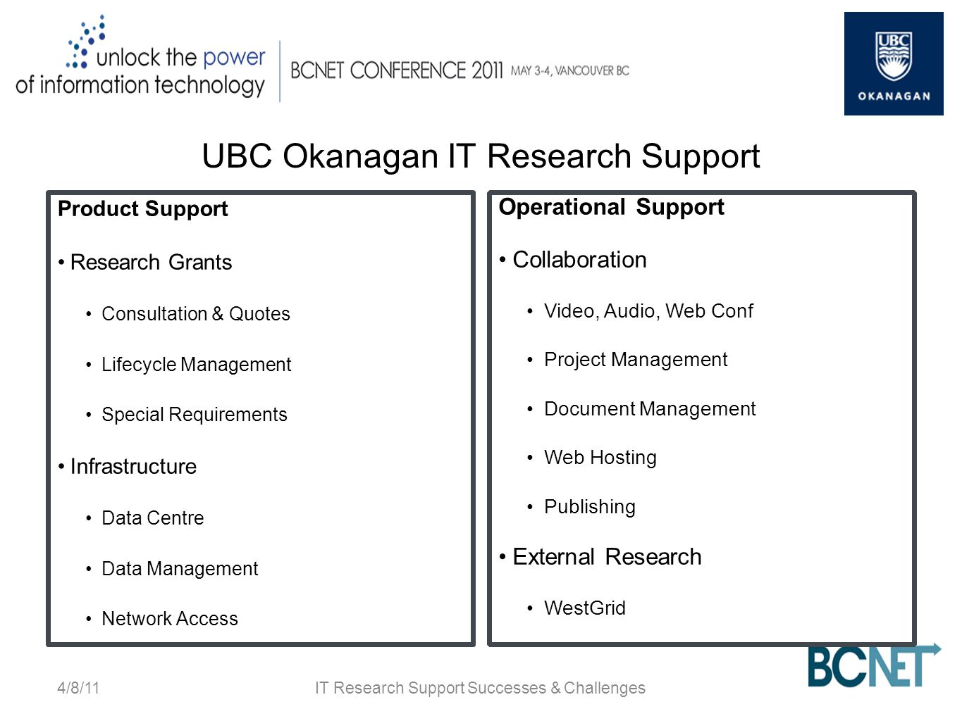 UBC Okanagan IT Research Support Product Support Research Grants Consultation & Quotes Lifecycle Management Special Requirements Infrastructure Data Centre Data Management Network Access Operational Support Collaboration Video, Audio, Web Conf Project Management Document Management Web Hosting Publishing External Research WestGrid 4/8/11IT Research Support Successes & Challenges