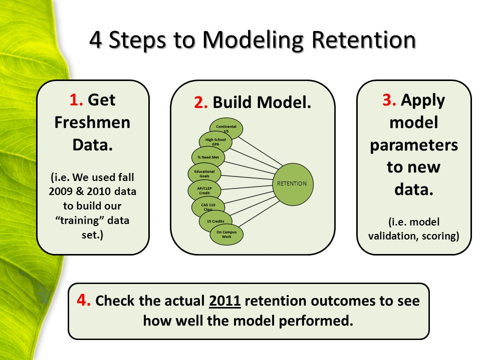 "4 Steps to Modeling Retention 1. Get Freshmen Data. (i.e. We used fall 2009 & 2010 data to build our ""training"" data set.) 4. Check the actual 2011 re"