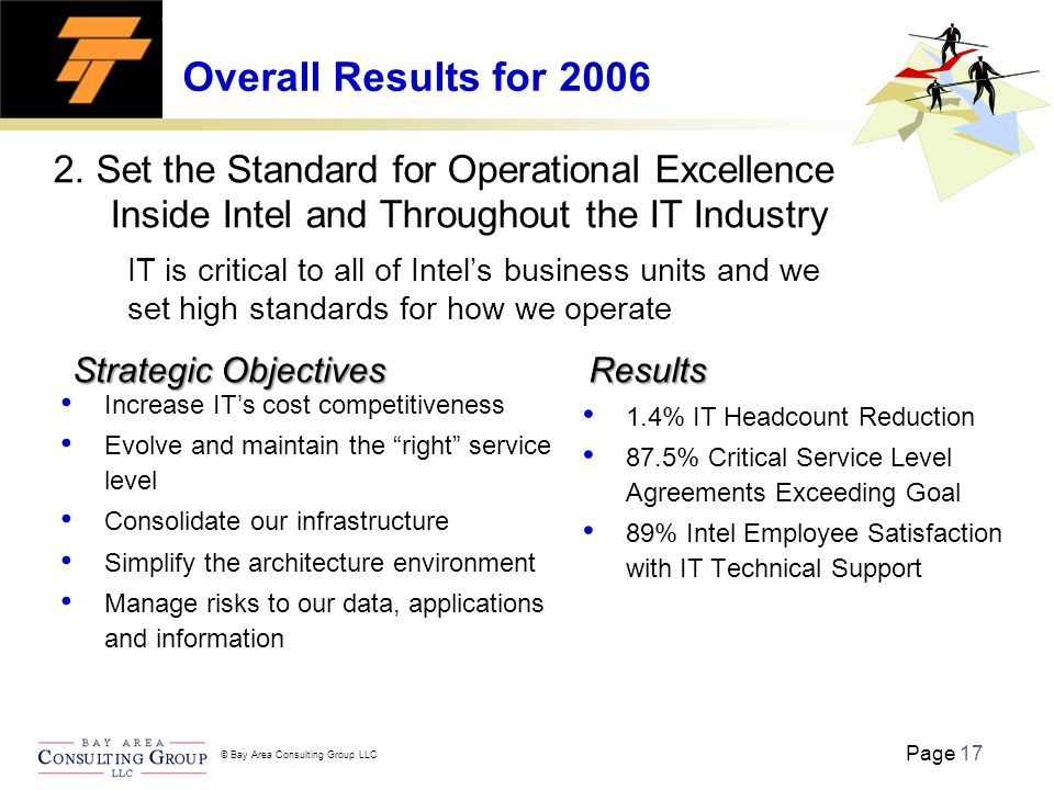 Page 17 © Bay Area Consulting Group LLC Overall Results for 2006 2.