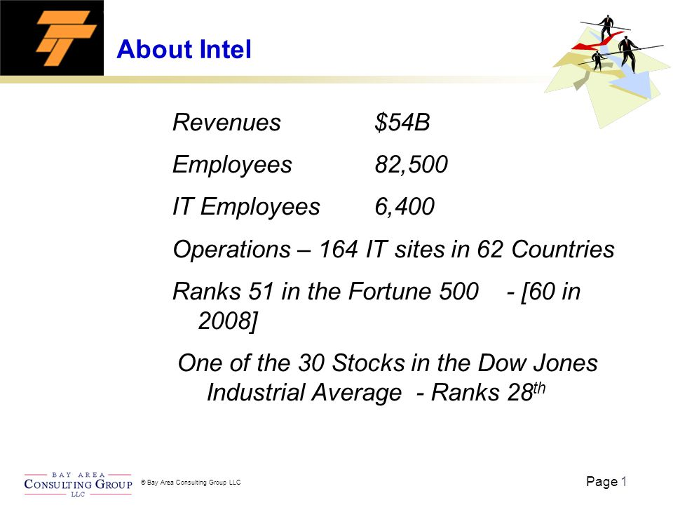 Page 1 © Bay Area Consulting Group LLC About Intel Revenues $54B Employees82,500 IT Employees6,400 Operations – 164 IT sites in 62 Countries Ranks 51 in the Fortune 500 - [60 in 2008] One of the 30 Stocks in the Dow Jones Industrial Average - Ranks 28 th