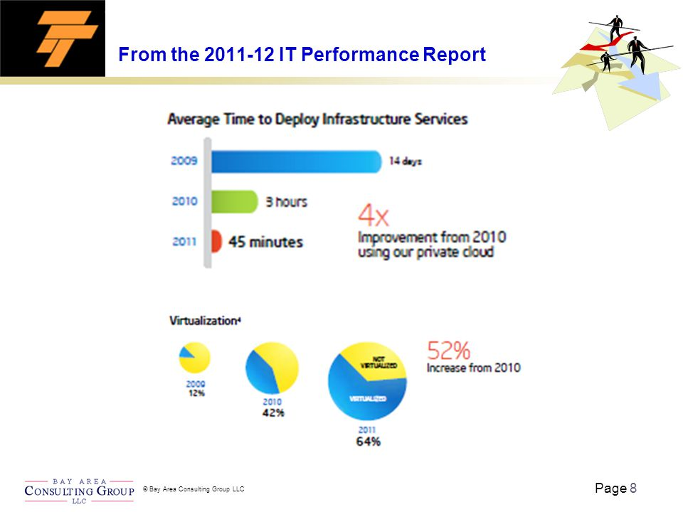 Page 8 © Bay Area Consulting Group LLC From the 2011-12 IT Performance Report