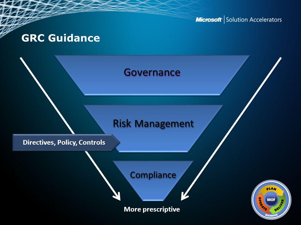 GRC Guidance Risk Management GovernanceGovernance ComplianceCompliance More prescriptive Directives, Policy, Controls