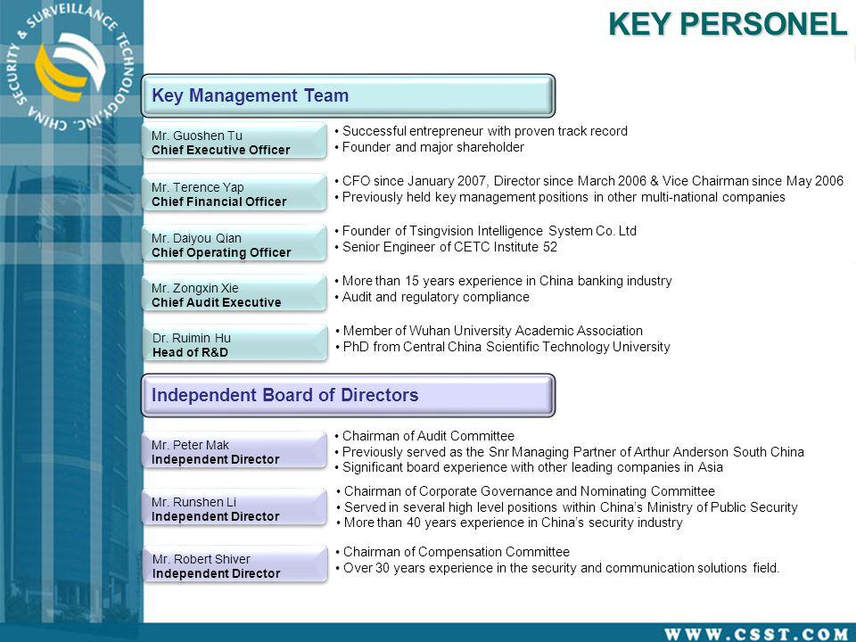 KEY PERSONEL Key Management Team Mr. Guoshen Tu Chief Executive Officer Mr.
