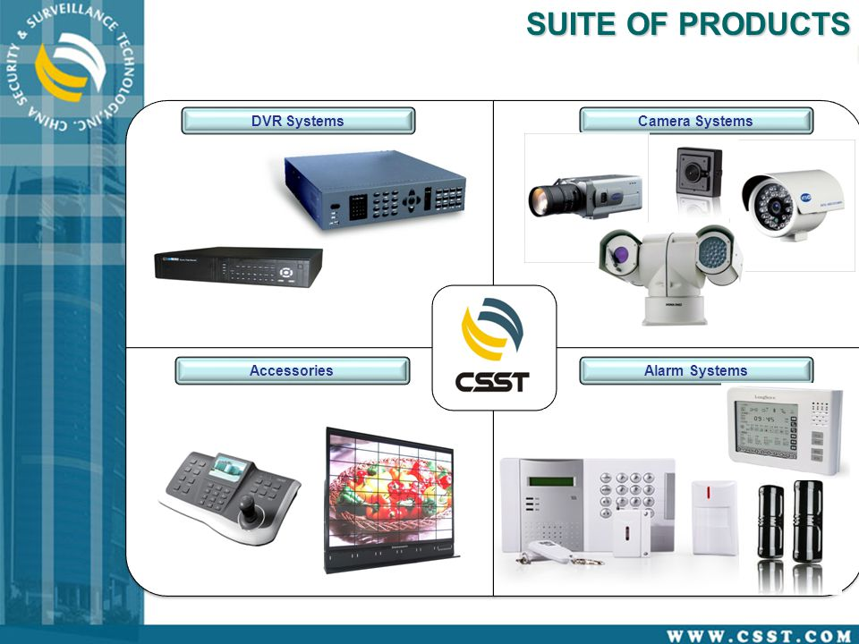 SUITE OF PRODUCTS DVR SystemsCamera Systems Alarm SystemsAccessories