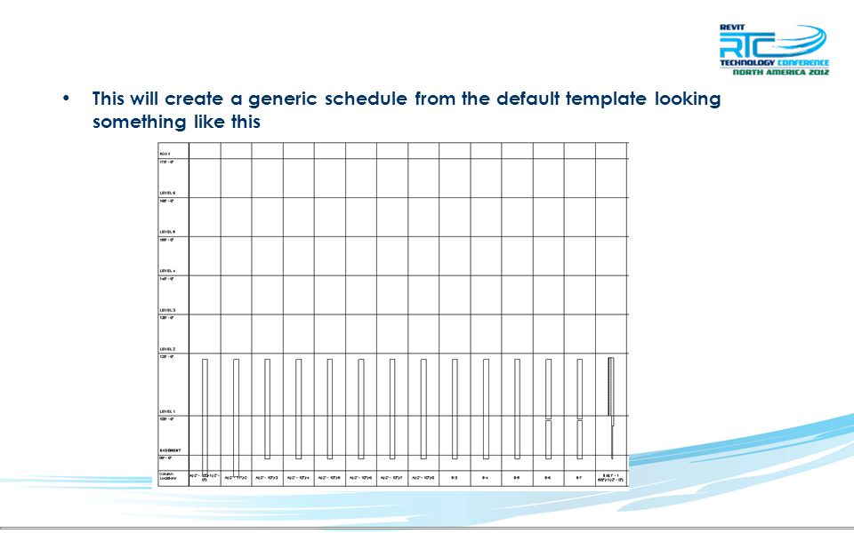 This will create a generic schedule from the default template looking something like this