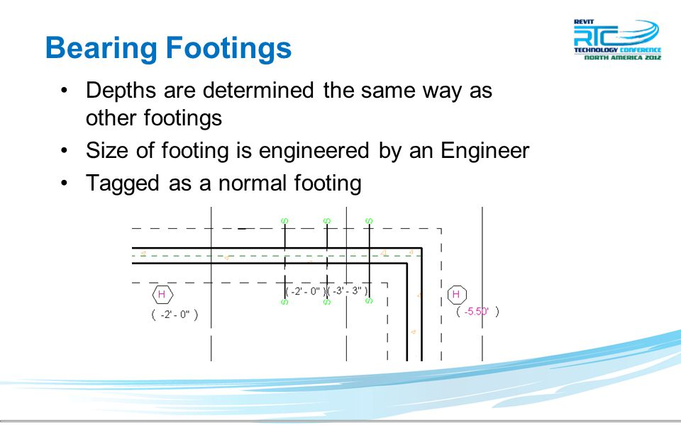 Bearing Footings Depths are determined the same way as other footings Size of footing is engineered by an Engineer Tagged as a normal footing