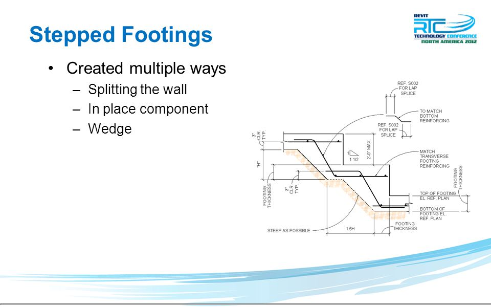 Stepped Footings Created multiple ways –Splitting the wall –In place component –Wedge