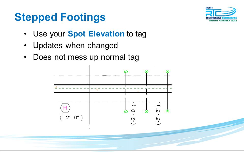 Stepped Footings Use your Spot Elevation to tag Updates when changed Does not mess up normal tag