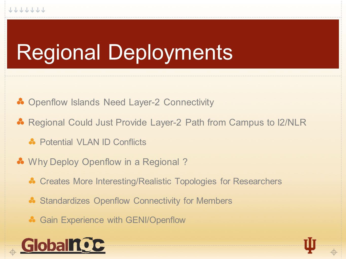 12 Regional Deployments Openflow Islands Need Layer-2 Connectivity Regional Could Just Provide Layer-2 Path from Campus to I2/NLR Potential VLAN ID Co