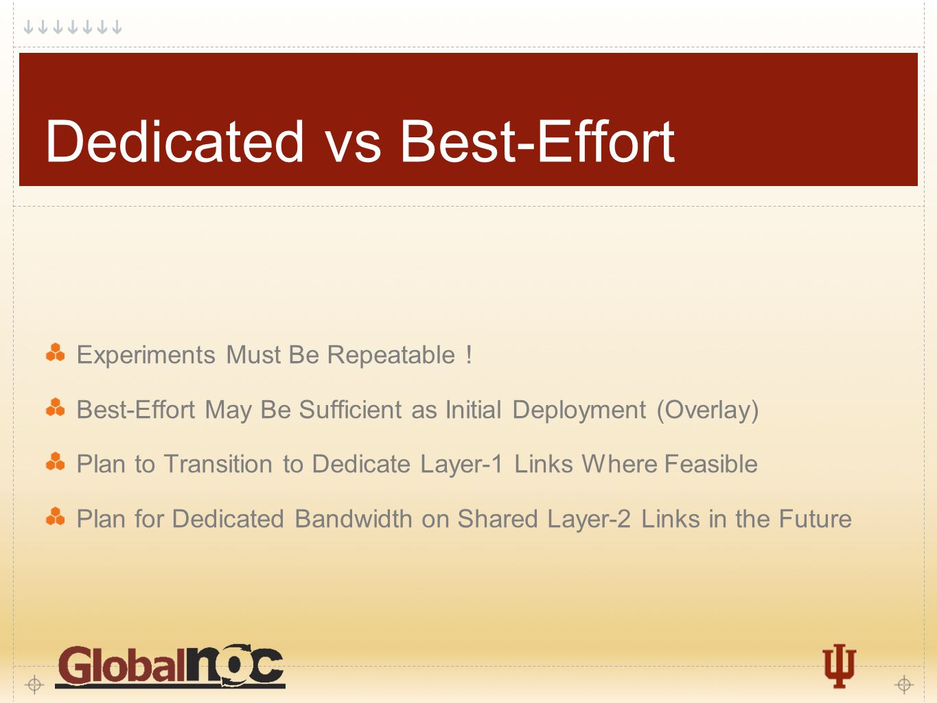 17 Dedicated vs Best-Effort Experiments Must Be Repeatable .