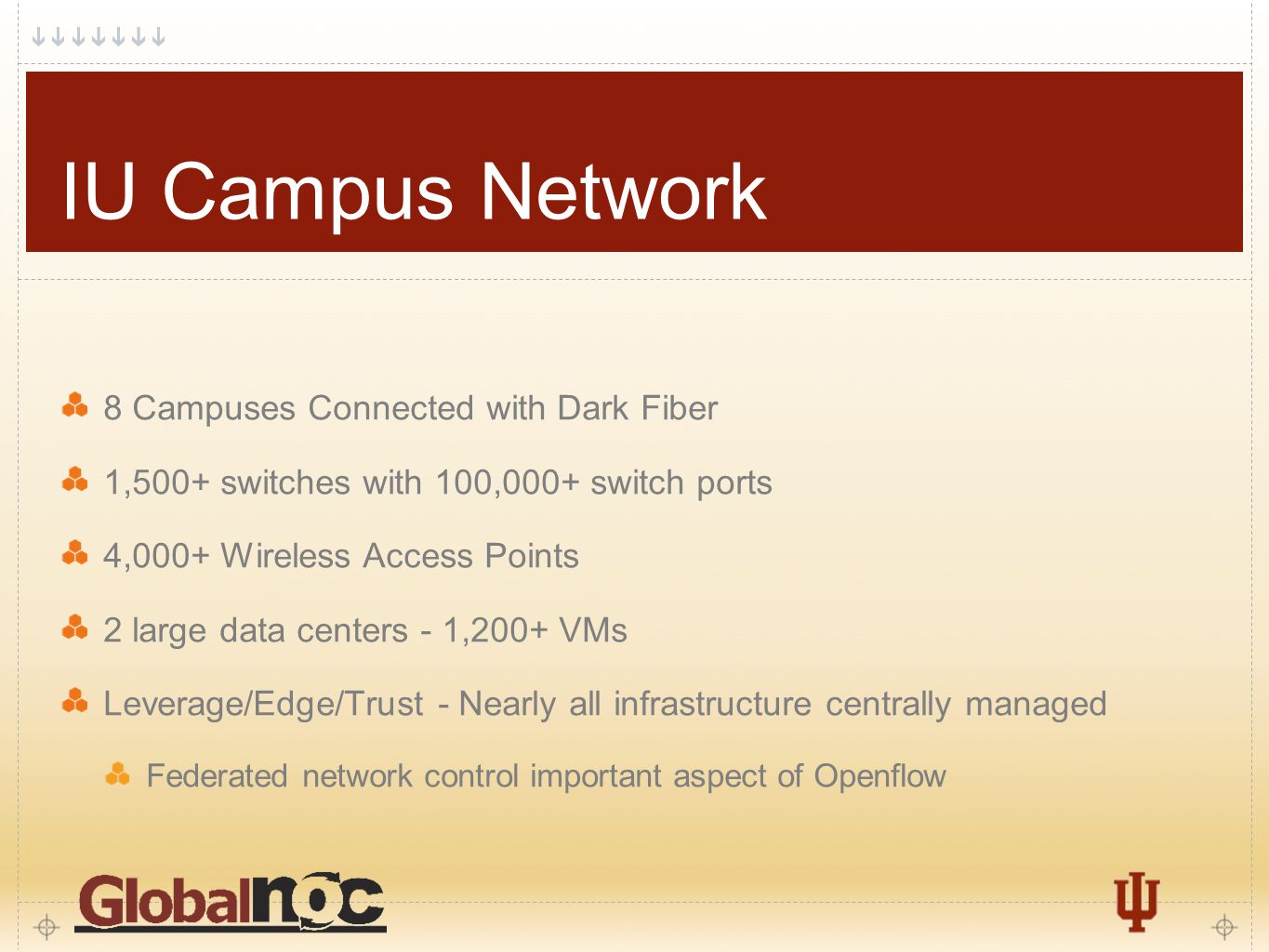 3 IU Campus Network 8 Campuses Connected with Dark Fiber 1,500+ switches with 100,000+ switch ports 4,000+ Wireless Access Points 2 large data centers - 1,200+ VMs Leverage/Edge/Trust - Nearly all infrastructure centrally managed Federated network control important aspect of Openflow