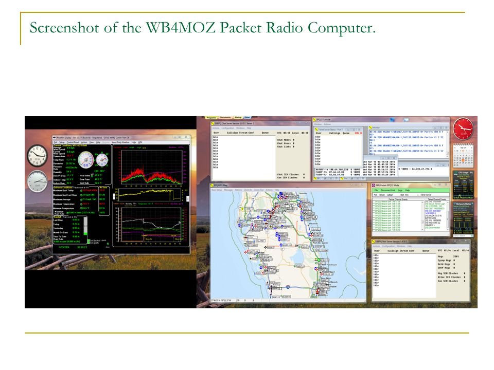 Screenshot of the WB4MOZ Packet Radio Computer.