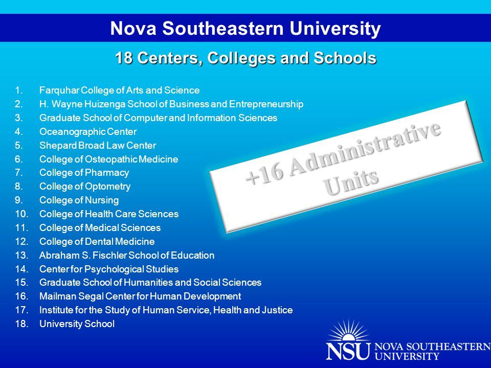NOVA SOUTHEASTERN UNIVERSITY HR/ TRAINING POLICIES/ BENEFITS FACILITY & SAFETY STUDENT RECRUITMENT & RETENTION COMMUNICATIONTECHNOLOGYOTHER FACULTY/ STAFF DEVELOPM ENT RECOGNITION & SATISFACTION COLLABORATION Mailman Segal Center 450101001 Shepard Broad Law 110333300 Health Care Sciences 332122210 FSE 16114242320 GSCIS 100010011 Optometry 8133314200 Osteopathic Medicine 055141300 Dental Medicine 43133 511480 Medical Science 921331010 University School 1057120101 SBE 315538911 FCAS 4134023400 Pharmacy 7725911110 Nursing 020402100 Total: 10981364239 43154 Town Hall Meeting Themes (Qualitative Analysis)