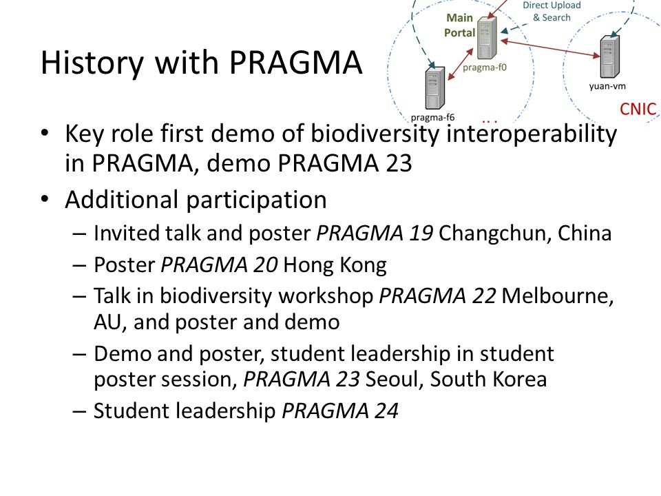 History with PRAGMA Key role first demo of biodiversity interoperability in PRAGMA, demo PRAGMA 23 Additional participation – Invited talk and poster