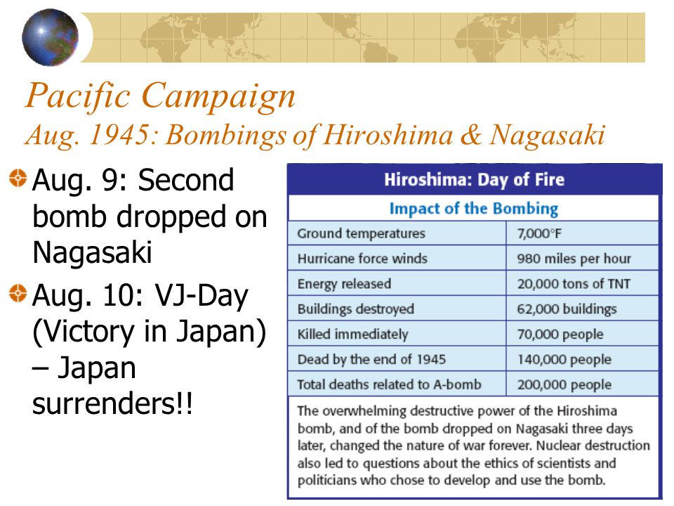 Aug.6: Truman decides to drop bomb on Hiroshima (attempt to save lives) Pacific Campaign Aug.