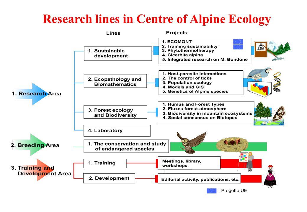Centre of alpine ecology Monte Bondone (TN) Italy