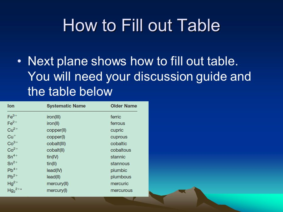How to Fill out Table Next plane shows how to fill out table.