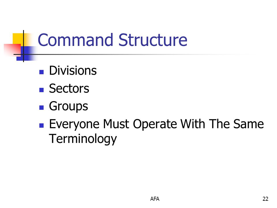 AFA22 Command Structure Divisions Sectors Groups Everyone Must Operate With The Same Terminology