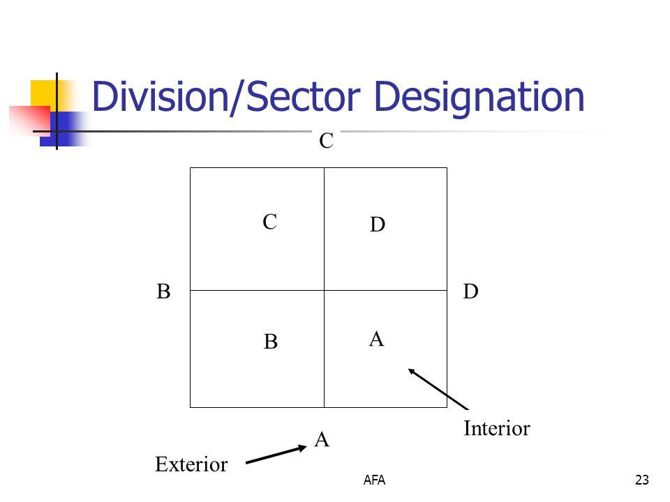AFA23 Division/Sector Designation A B C D Interior A B C D Exterior