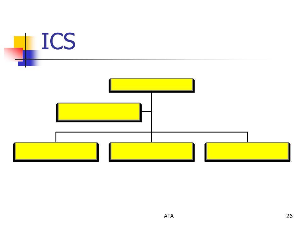 AFA26 ICS