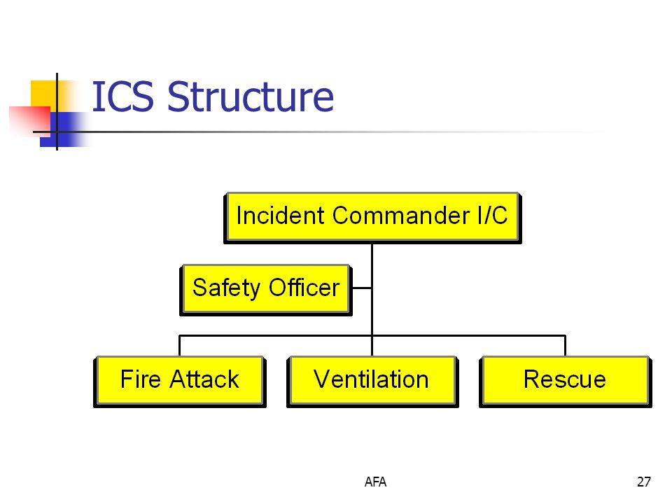 AFA27 ICS Structure