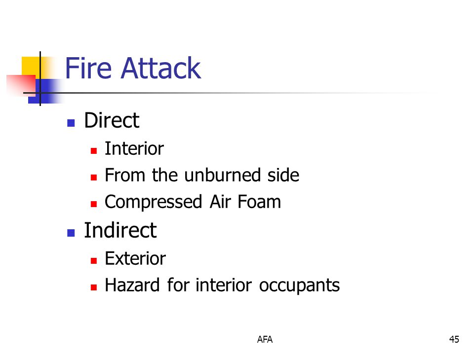 AFA45 Fire Attack Direct Interior From the unburned side Compressed Air Foam Indirect Exterior Hazard for interior occupants