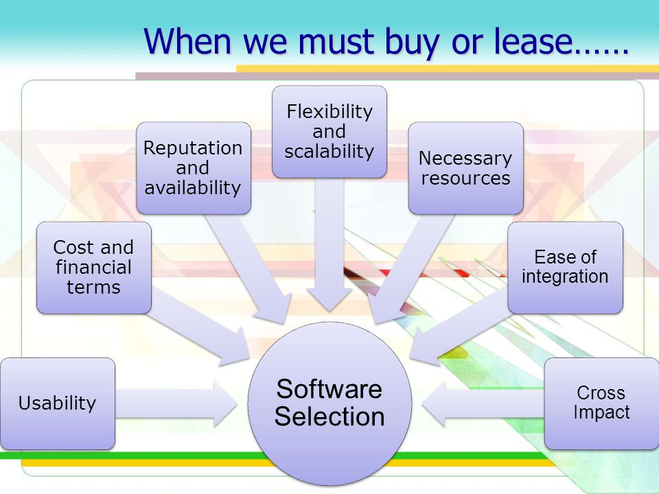 When we must buy or lease…… Software Selection Usability Cost and financial terms Reputation and availability Flexibility and scalability Necessary resources Ease of integration Cross Impact