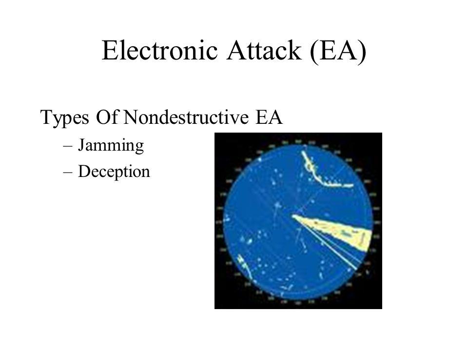 Electromagnetic Deception Manipulative Electronic Deception (MED) Simulative Electronic Deception (SED) Imitative Electronic Deception (IED)