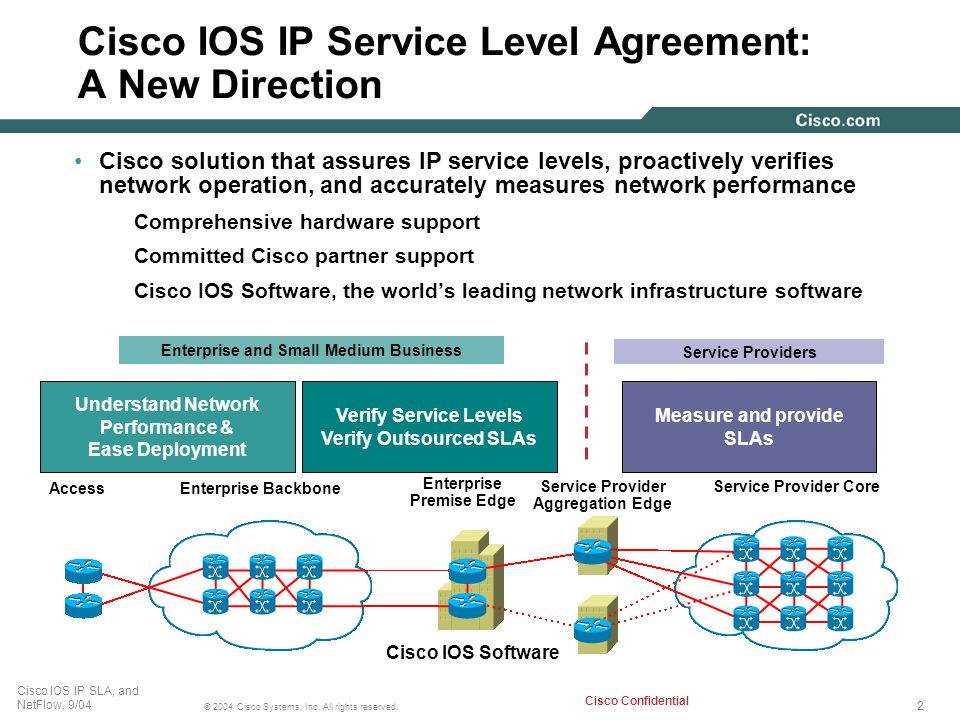 2 © 2004 Cisco Systems, Inc. All rights reserved. Cisco IOS IP SLA, and NetFlow, 9/04 Cisco Confidential Cisco IOS IP Service Level Agreement: A New D