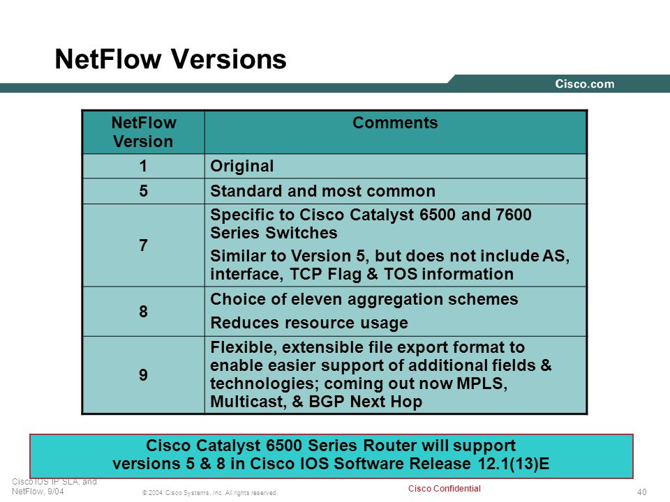 40 © 2004 Cisco Systems, Inc. All rights reserved. Cisco IOS IP SLA, and NetFlow, 9/04 Cisco Confidential NetFlow Versions Cisco Catalyst 6500 Series