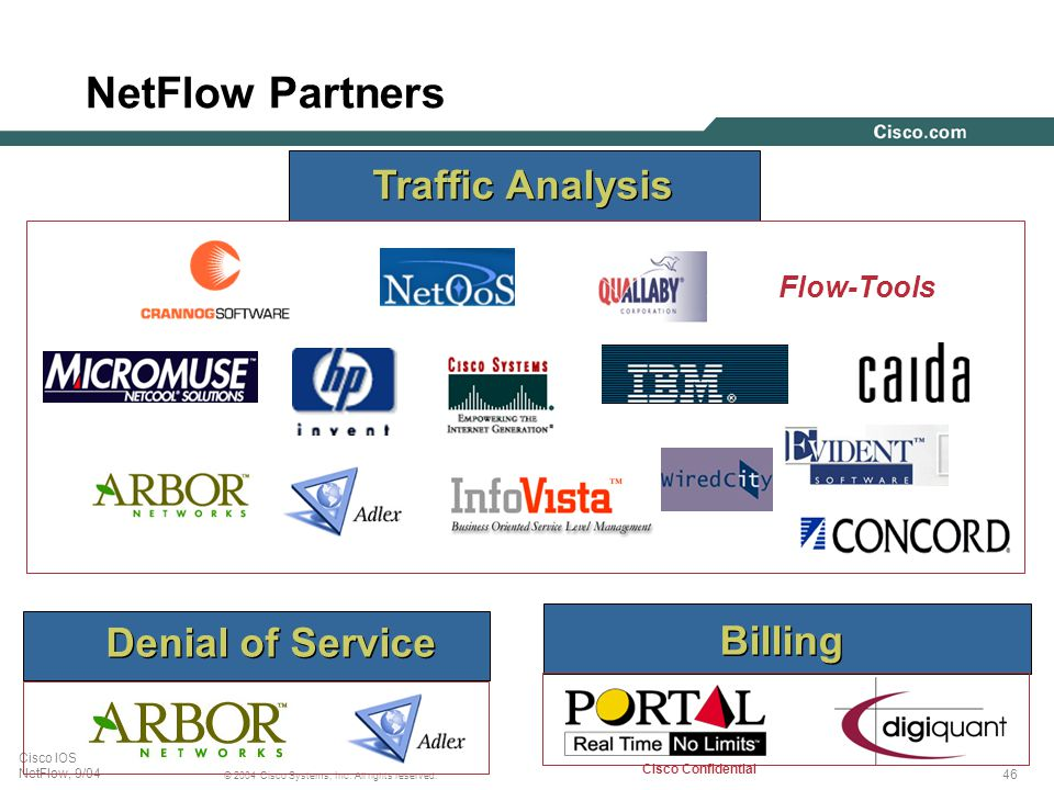 46 © 2004 Cisco Systems, Inc. All rights reserved. Cisco IOS IP SLA, and NetFlow, 9/04 Cisco Confidential NetFlow Partners Traffic Analysis Denial of