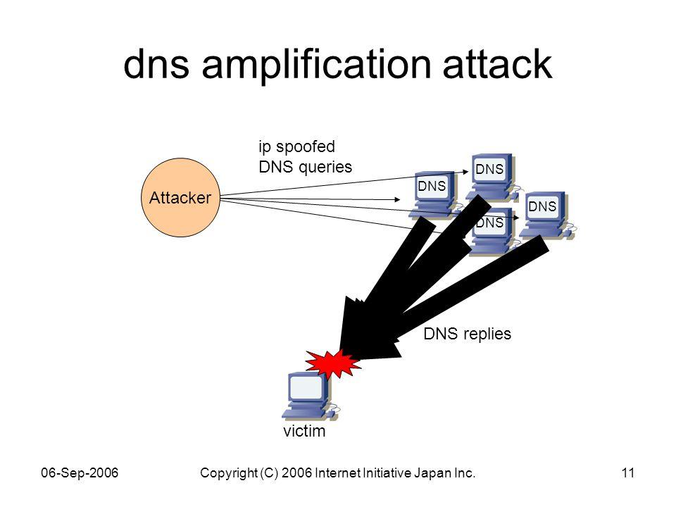 06-Sep-2006Copyright (C) 2006 Internet Initiative Japan Inc.11 dns amplification attack ip spoofed DNS queries DNS replies victim DNS Attacker DNS