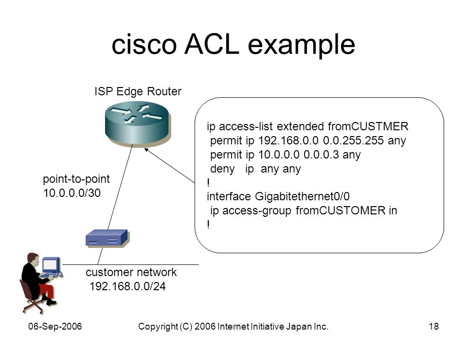 06-Sep-2006Copyright (C) 2006 Internet Initiative Japan Inc.18 cisco ACL example customer network 192.168.0.0/24 ip access-list extended fromCUSTMER permit ip 192.168.0.0 0.0.255.255 any permit ip 10.0.0.0 0.0.0.3 any deny ip any any .