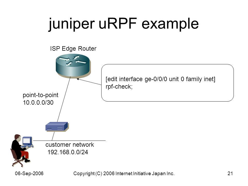 06-Sep-2006Copyright (C) 2006 Internet Initiative Japan Inc.21 juniper uRPF example customer network 192.168.0.0/24 [edit interface ge-0/0/0 unit 0 family inet] rpf-check; point-to-point 10.0.0.0/30 ISP Edge Router