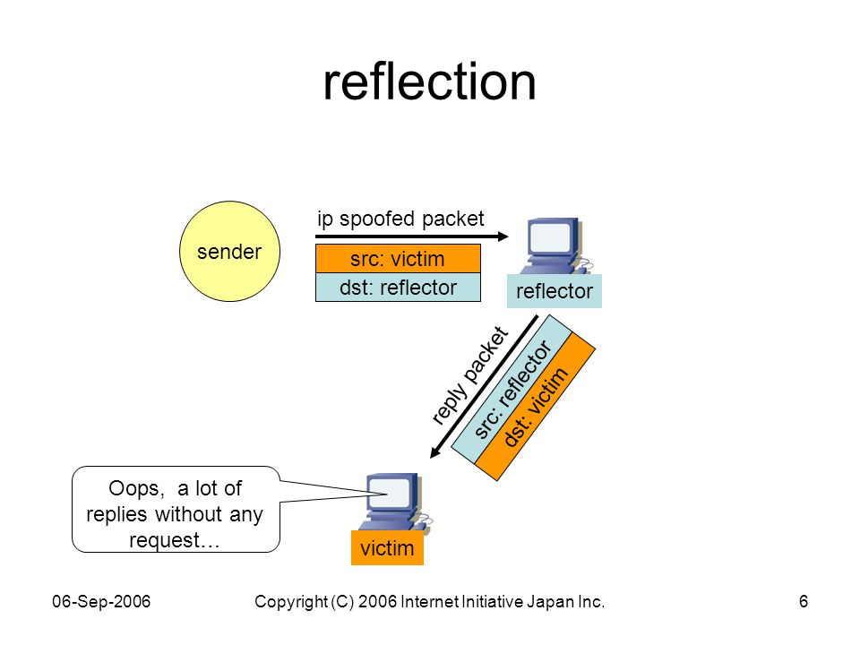 06-Sep-2006Copyright (C) 2006 Internet Initiative Japan Inc.7 ip reflected attacks smurf attacks –icmp echo (ping) –ip spoofing(reflection) –amplification(multiple replies) dns amplification attacks –dns query –ip spoofing(reflection) –amplification(bigger reply/multiple replies)